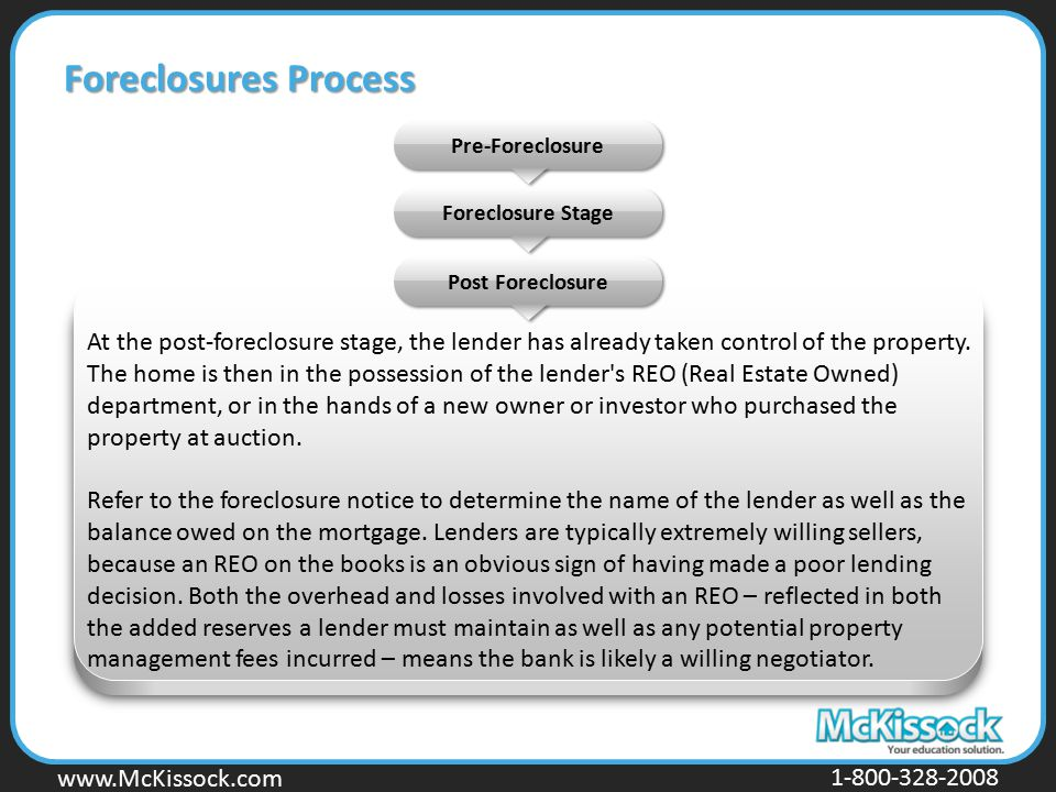 Foreclosures Process Pre-Foreclosure. Foreclosure Stage. Post Foreclosure.