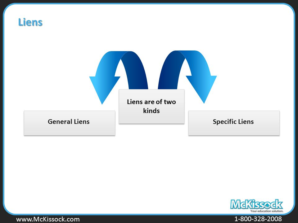 Liens Liens are of two kinds General Liens Specific Liens