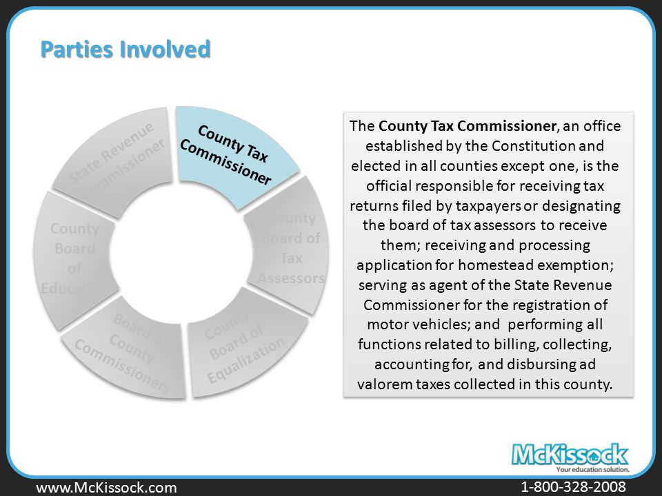 Parties Involved County Tax Commissioner. County Board of Tax Assessors. County Board of Equalization.