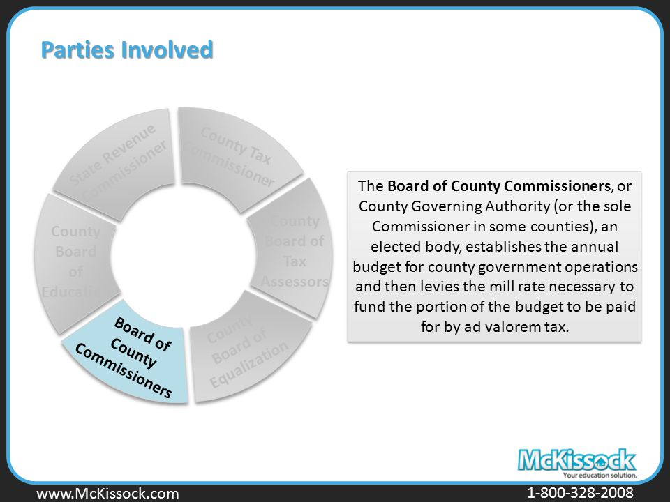 Parties Involved State Revenue Commissioner County Tax Commissioner