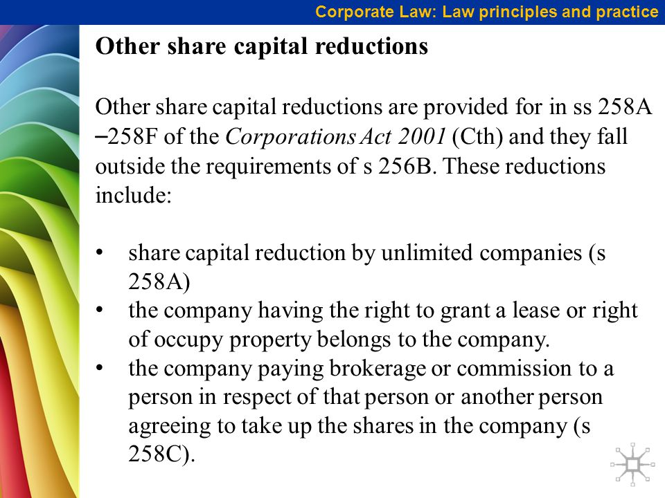 Other share capital reductions