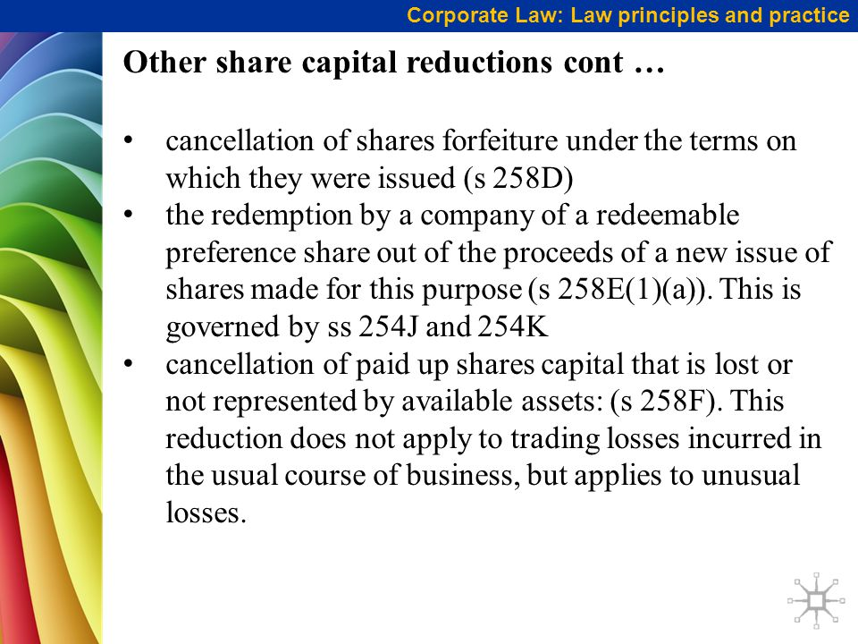 Other share capital reductions cont …