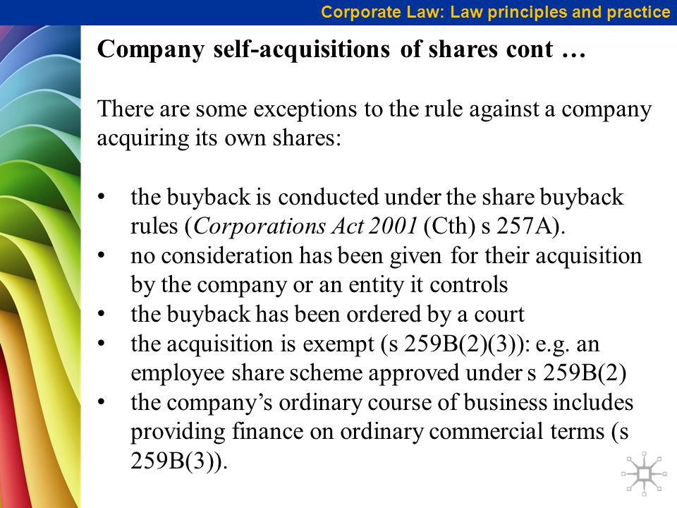 Company self-acquisitions of shares cont …