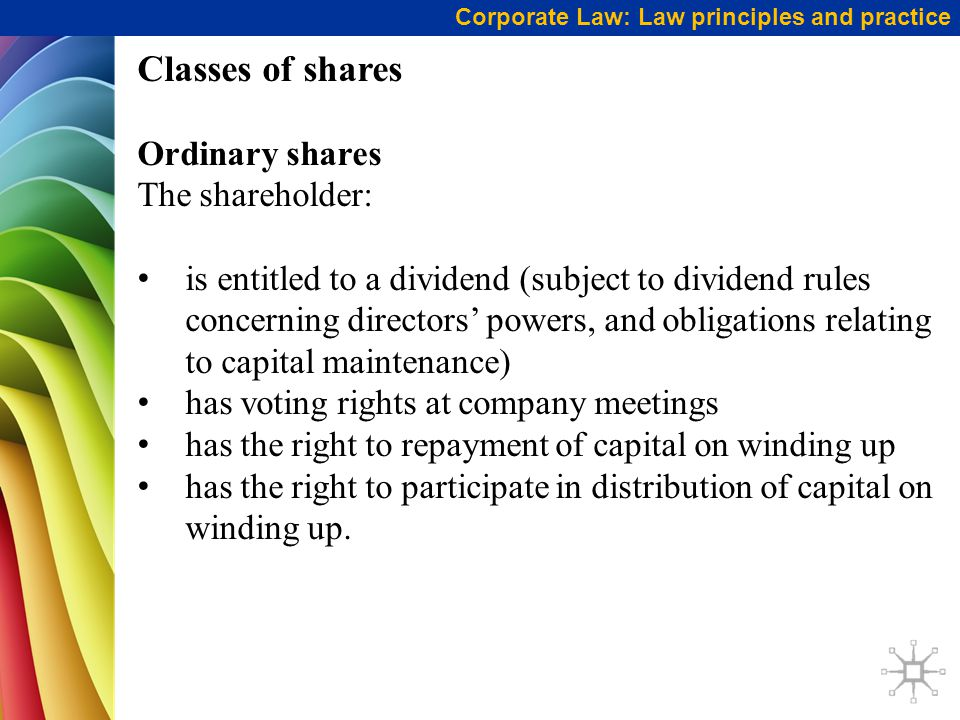 Classes of shares Ordinary shares The shareholder: