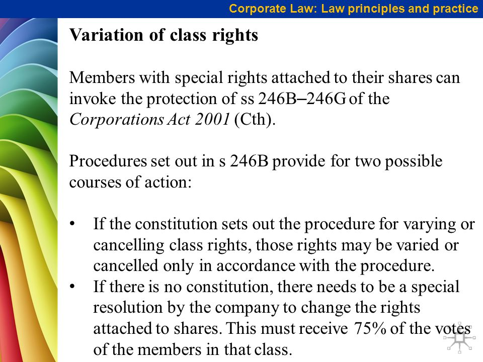 Variation of class rights