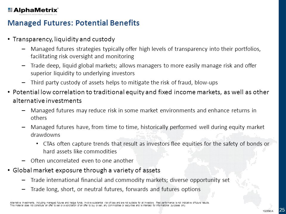 Managed Futures: Potential Benefits