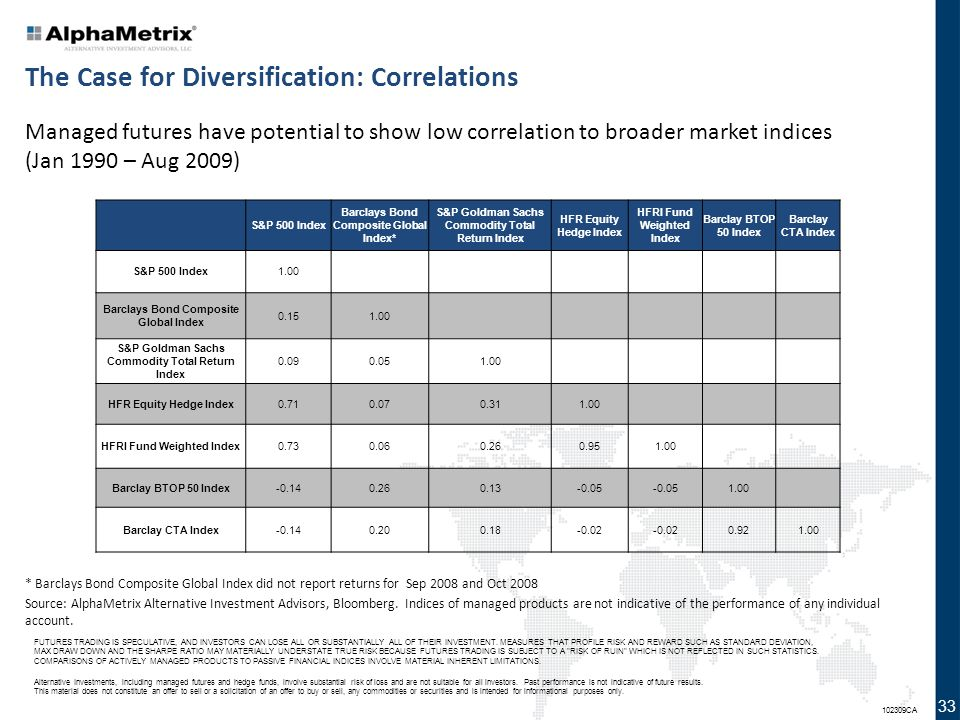 The Case for Diversification: Correlations