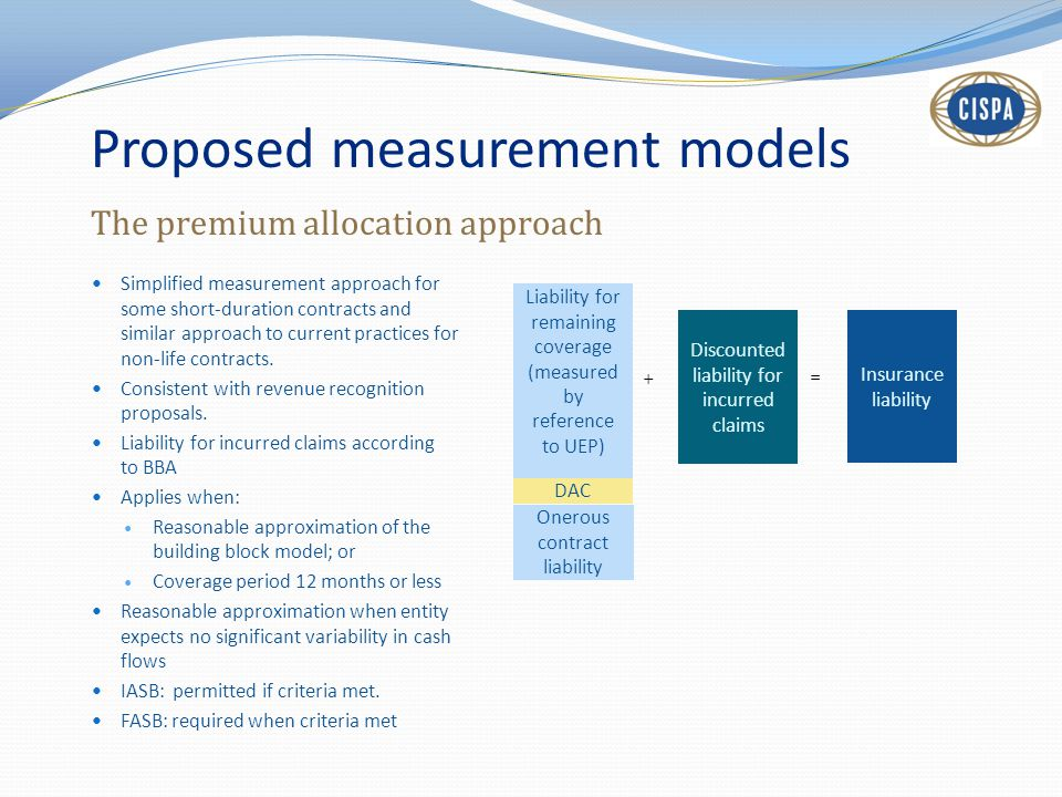 Proposed measurement models