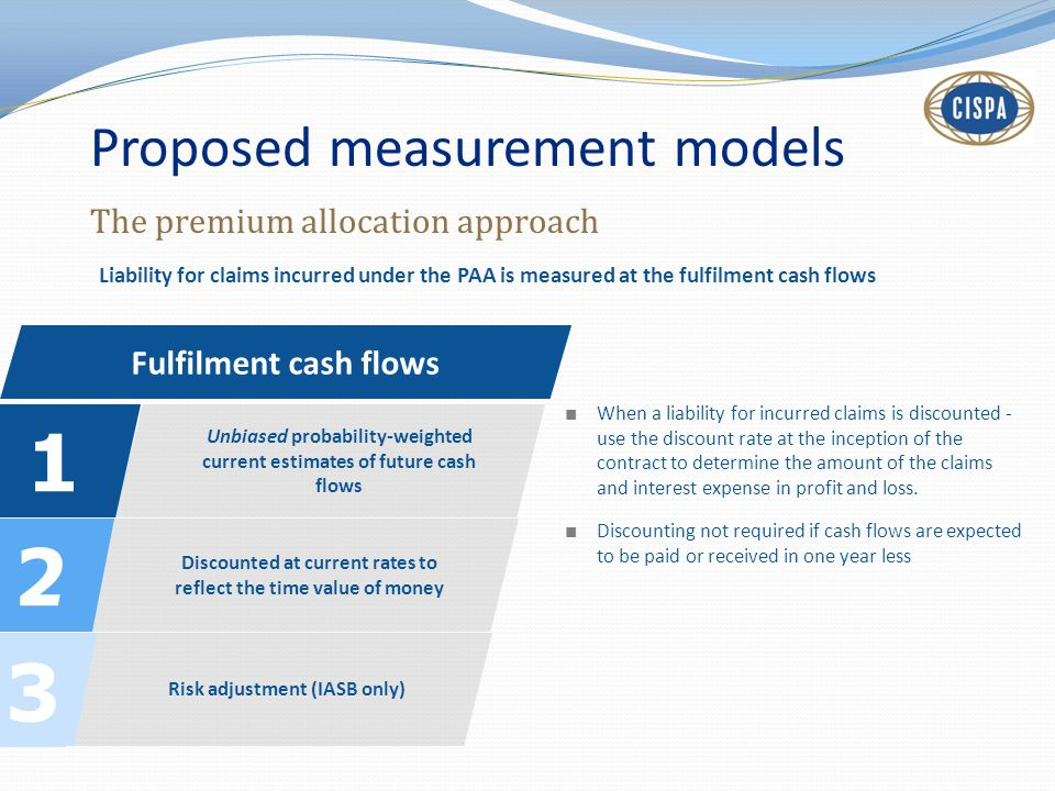 1 2 3 Proposed measurement models The premium allocation approach