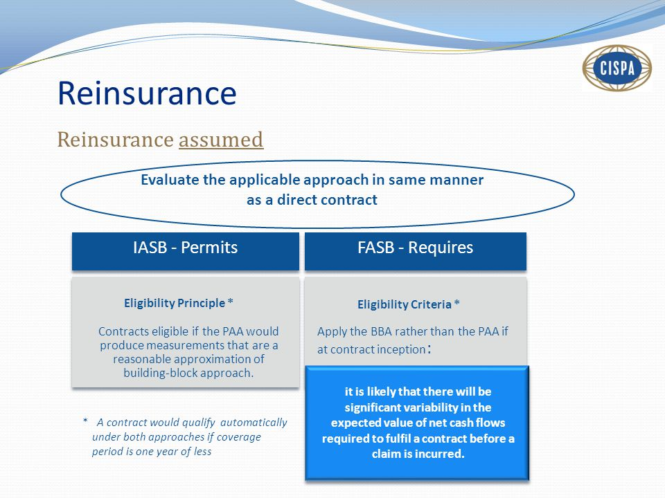 Reinsurance Reinsurance assumed IASB - Permits FASB - Requires