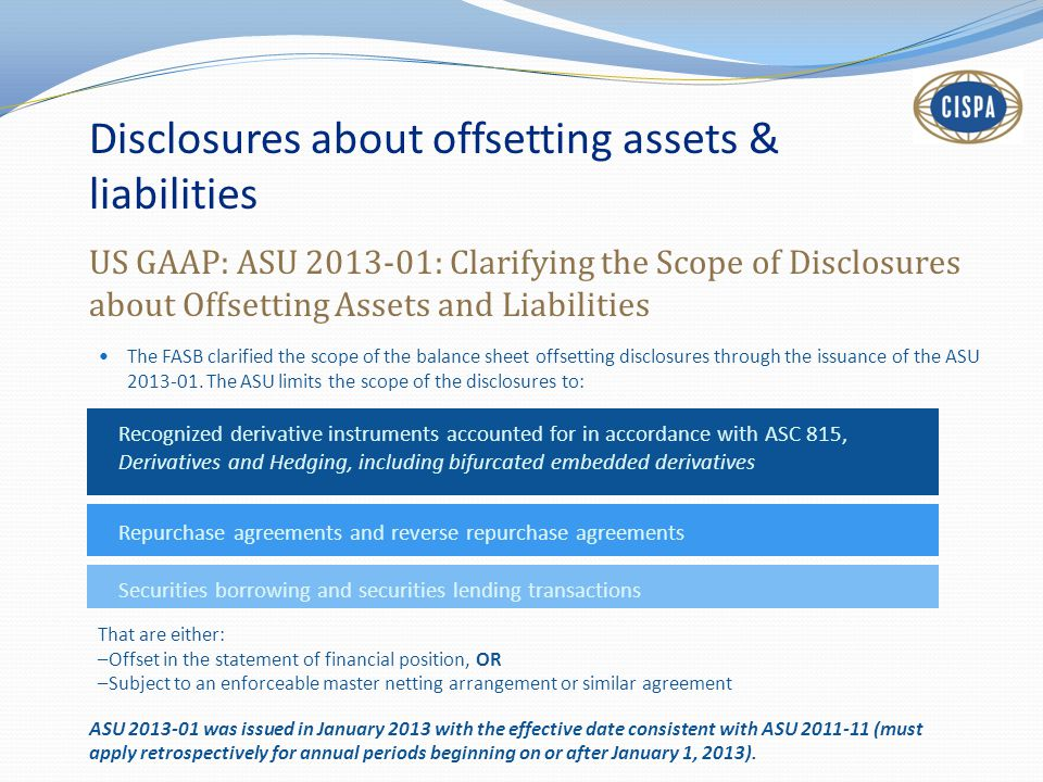 Disclosures about offsetting assets & liabilities