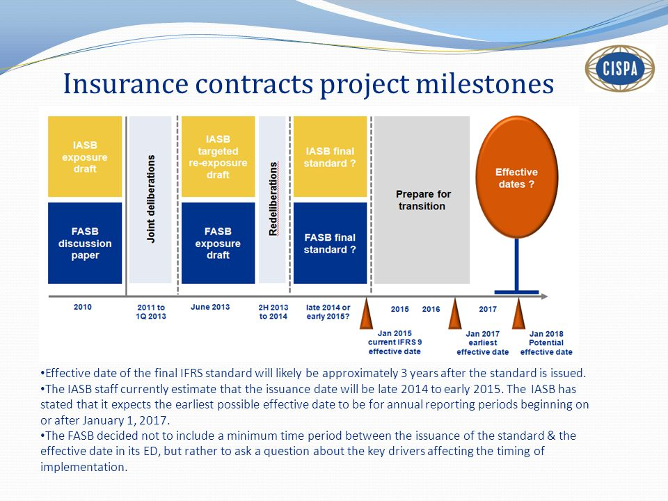 Insurance contracts project milestones