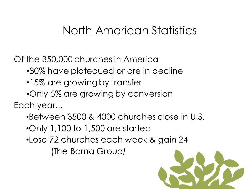 North American Statistics
