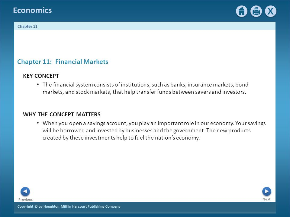 Chapter 11: Financial Markets