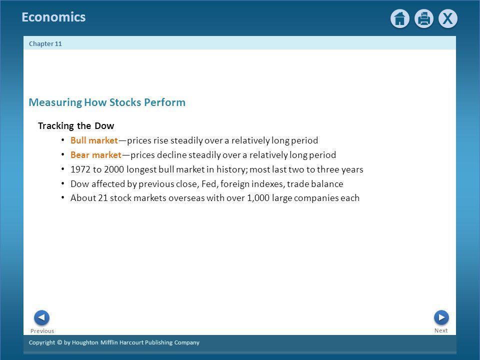 Measuring How Stocks Perform