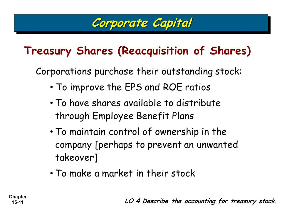 Corporate Capital Treasury Shares (Reacquisition of Shares)