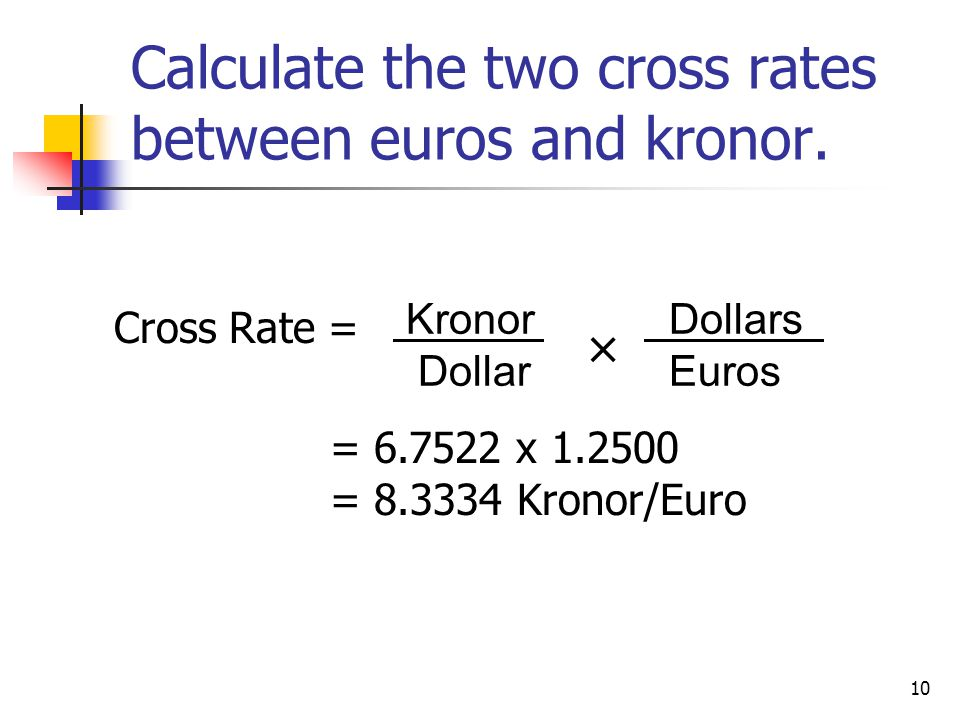 Calculate the two cross rates between euros and kronor.