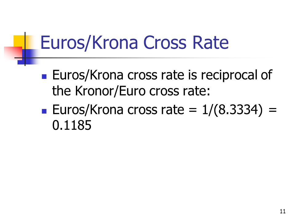 Euros/Krona Cross Rate