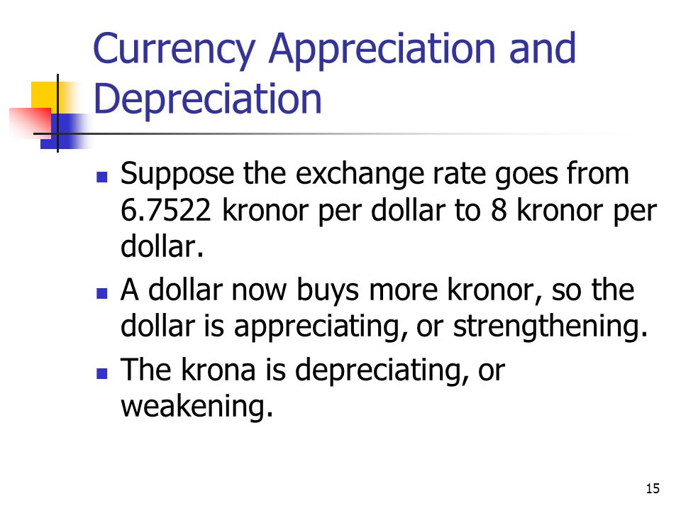 Currency Appreciation and Depreciation