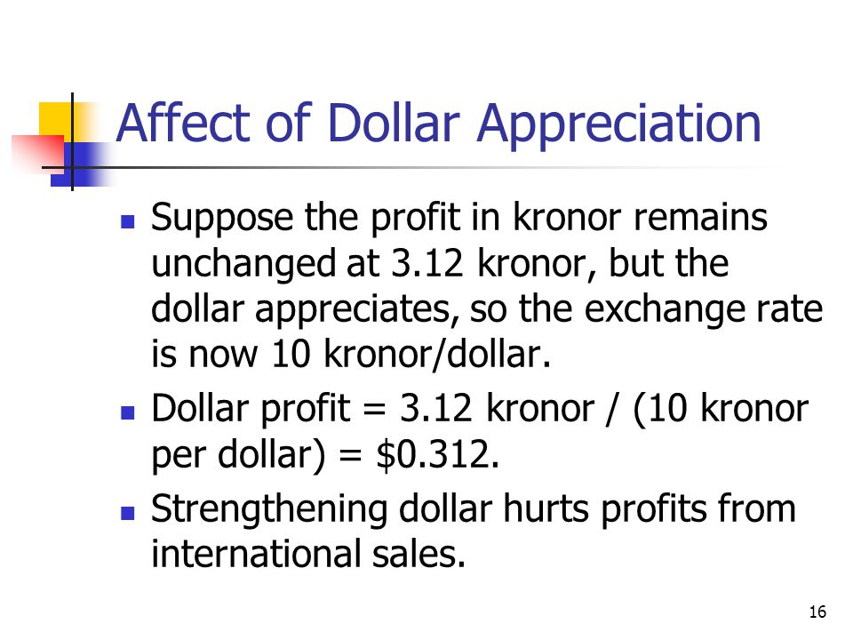 Affect of Dollar Appreciation