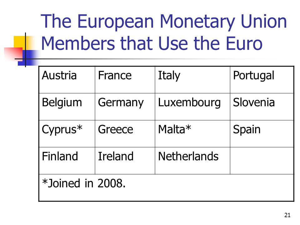 The European Monetary Union Members that Use the Euro