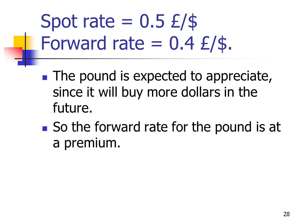Spot rate = 0.5 £/$ Forward rate = 0.4 £/$.