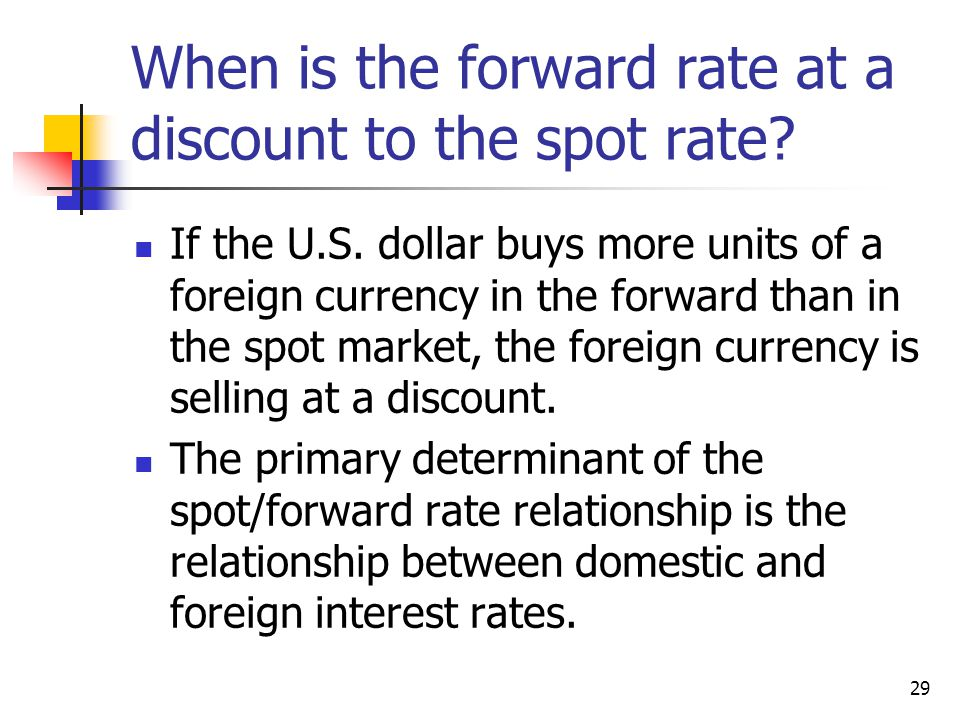When is the forward rate at a discount to the spot rate