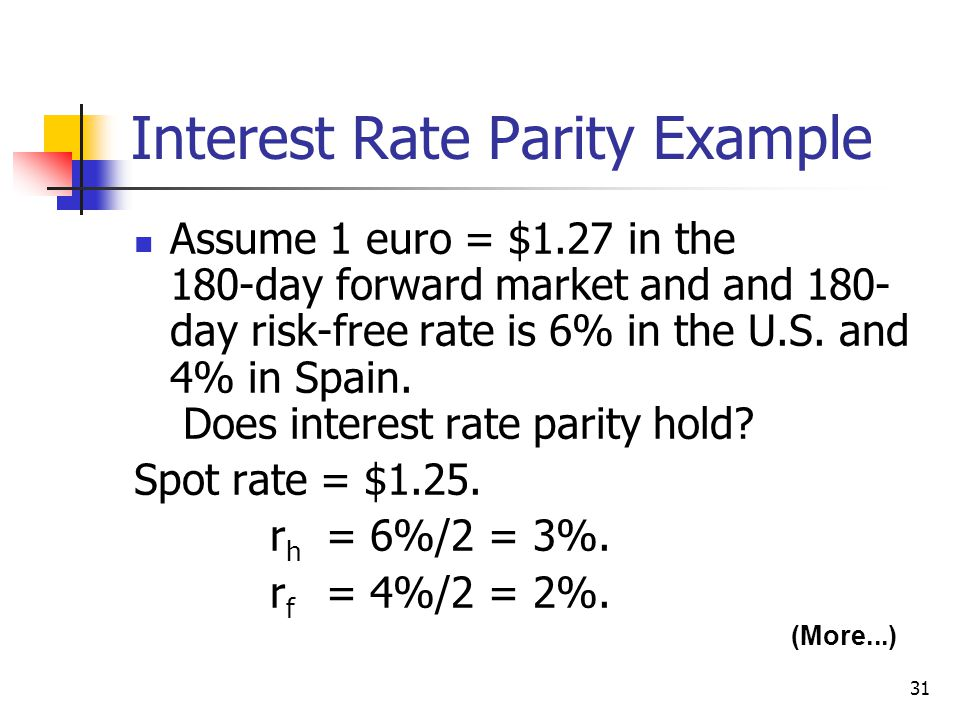 Interest Rate Parity Example