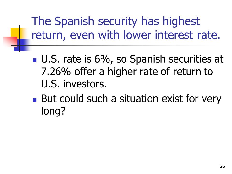 The Spanish security has highest return, even with lower interest rate.