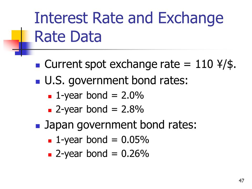 Interest Rate and Exchange Rate Data