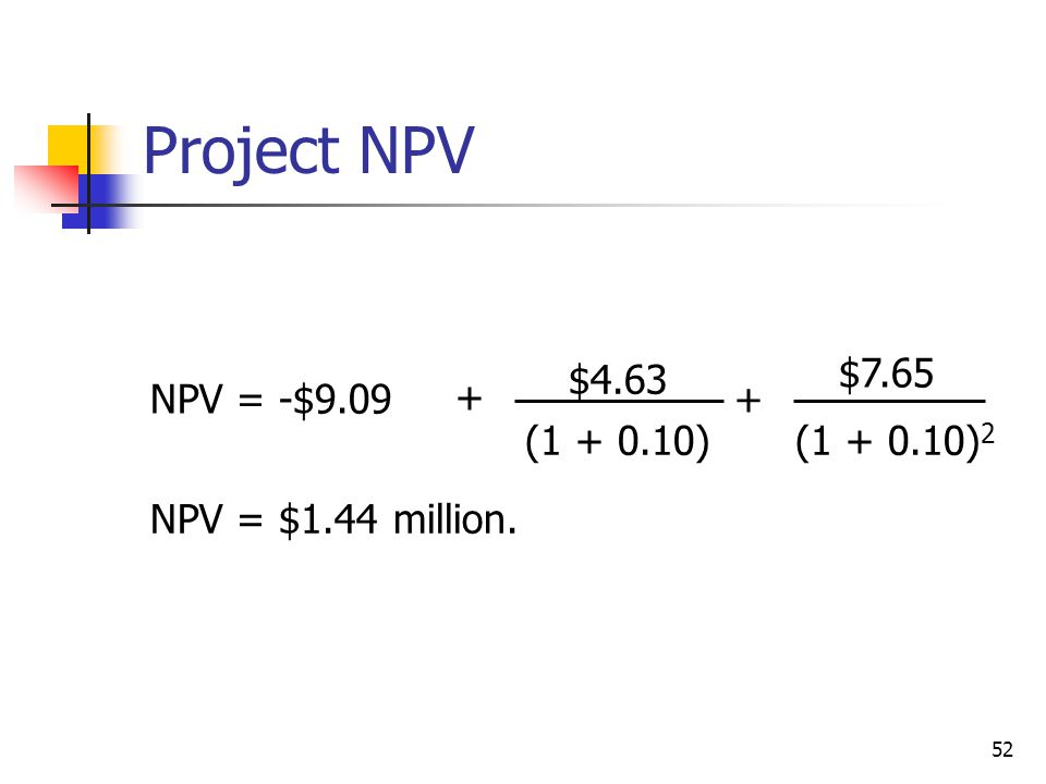 Project NPV NPV = -$9.09 $4.63 $7.65 (1 + 0.10)2 (1 + 0.10) +