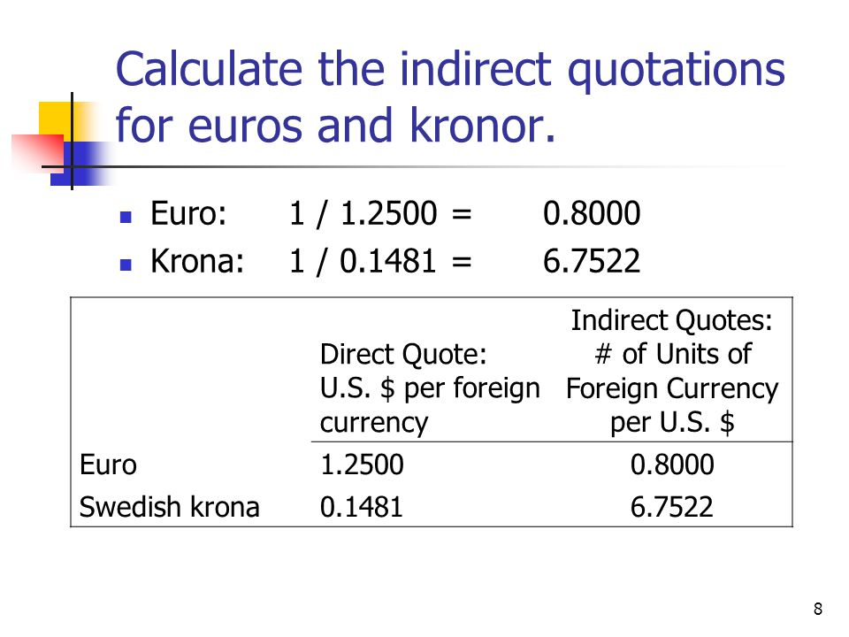 Calculate the indirect quotations for euros and kronor.