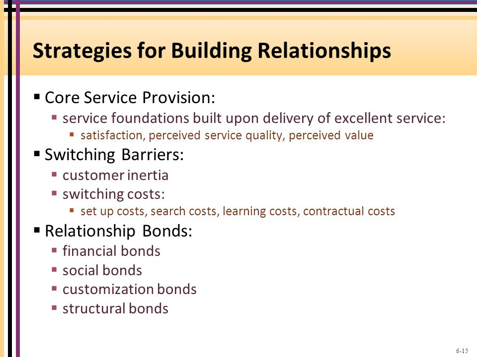 financial bonds relationship marketing and customer