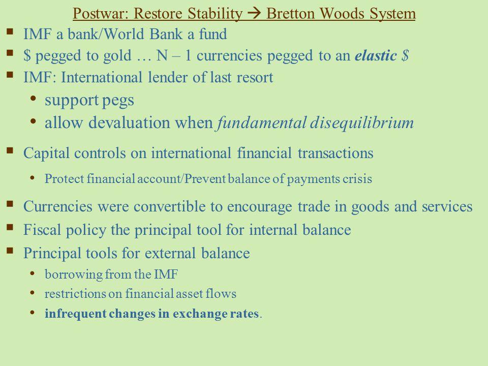 Postwar: Restore Stability  Bretton Woods System
