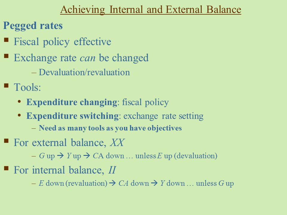 Achieving Internal and External Balance