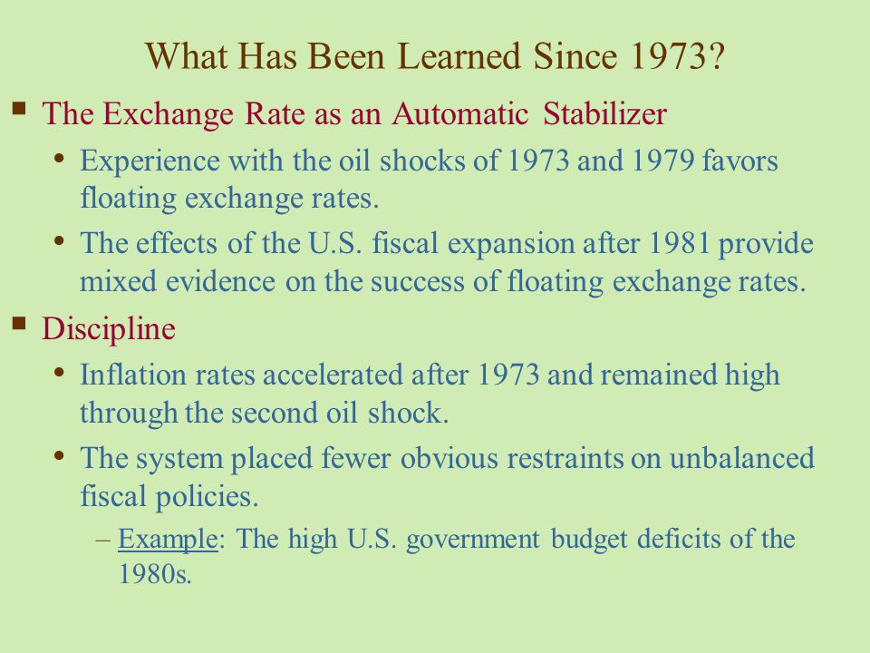 What Has Been Learned Since 1973
