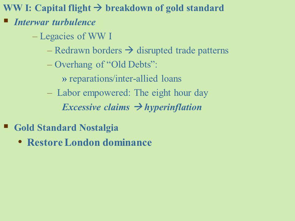 Restore London dominance
