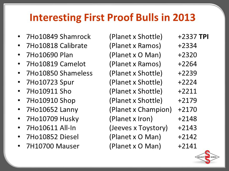 Interesting First Proof Bulls in 2013