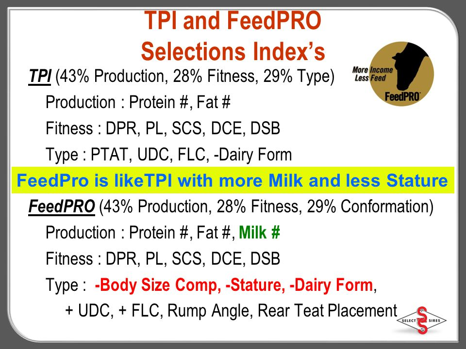 TPI and FeedPRO Selections Index's