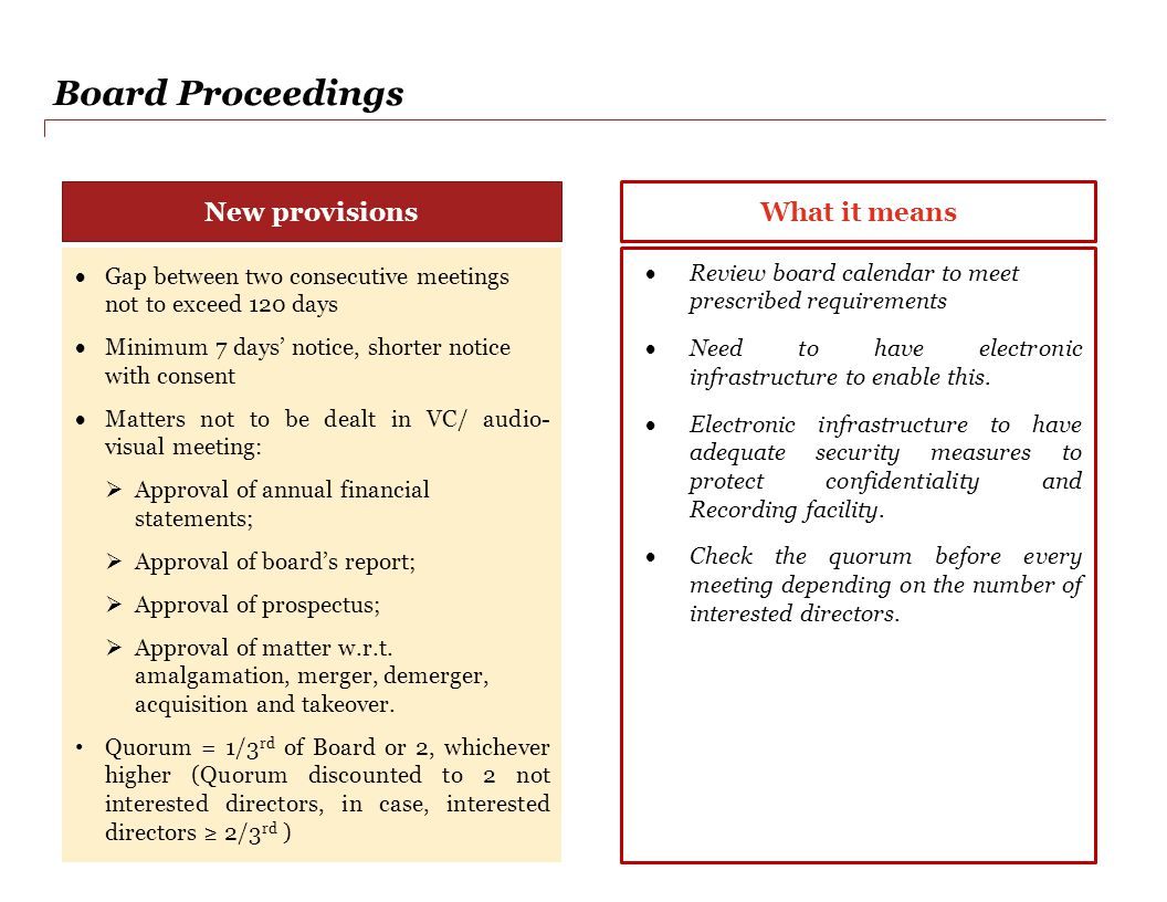 Board Proceedings New provisions What it means