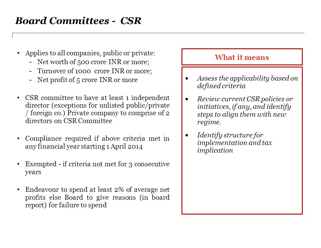 Board Committees - CSR What it means