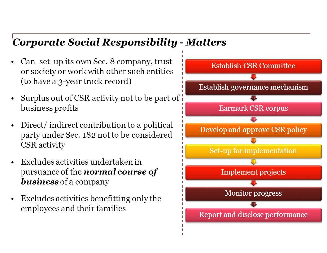 Corporate Social Responsibility - Matters