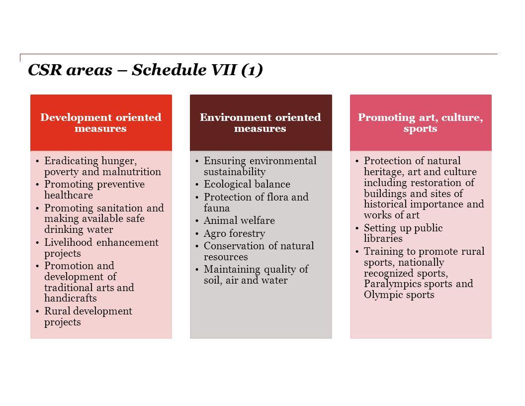 CSR areas – Schedule VII (1)