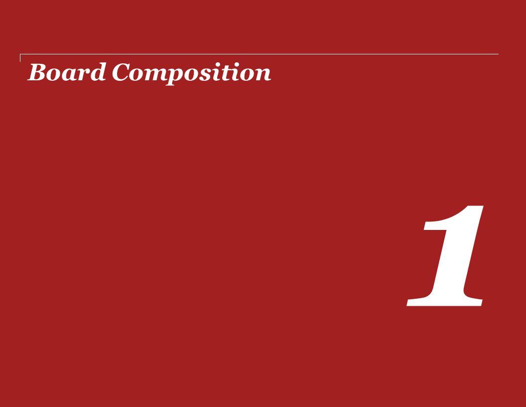 Board Composition 1