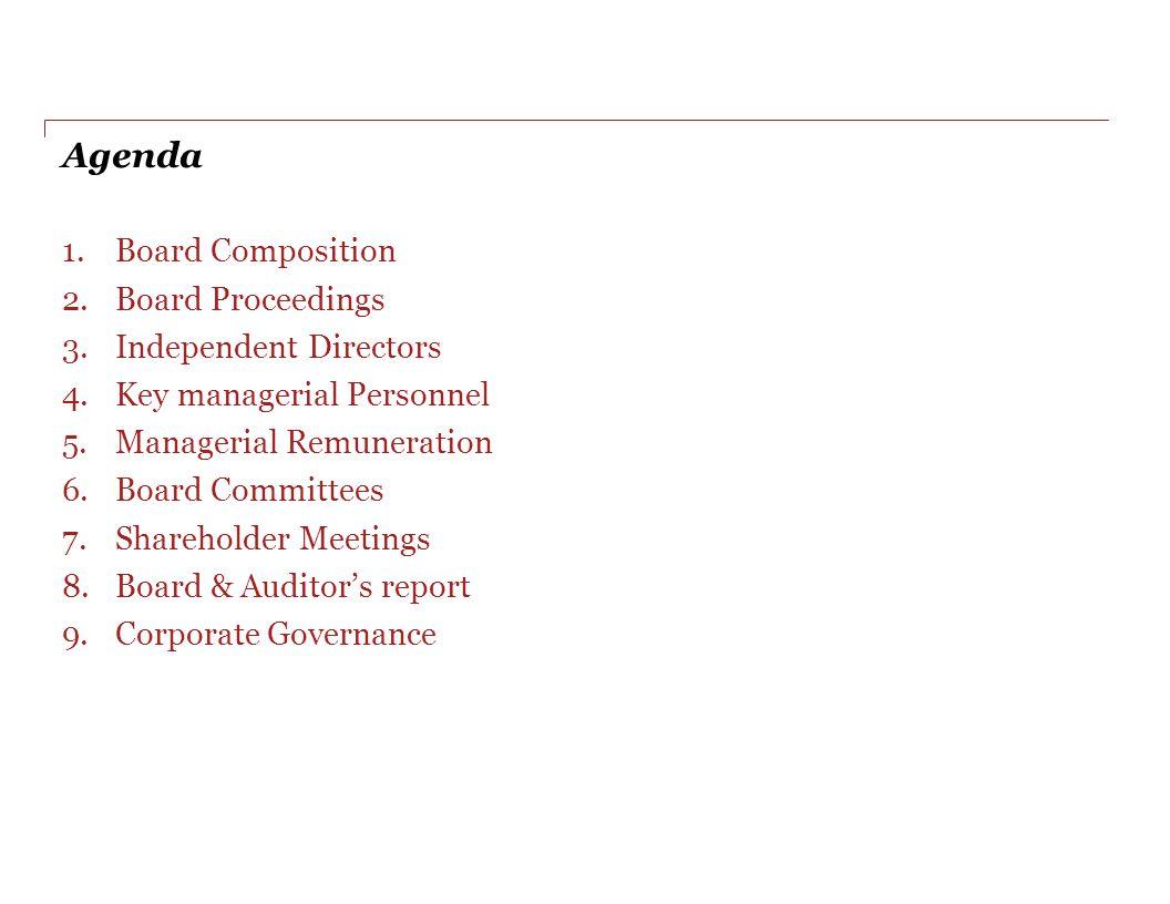 Agenda Board Composition Board Proceedings Independent Directors