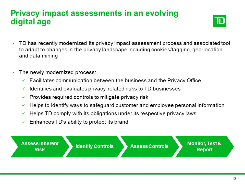 Privacy impact assessments in an evolving digital age