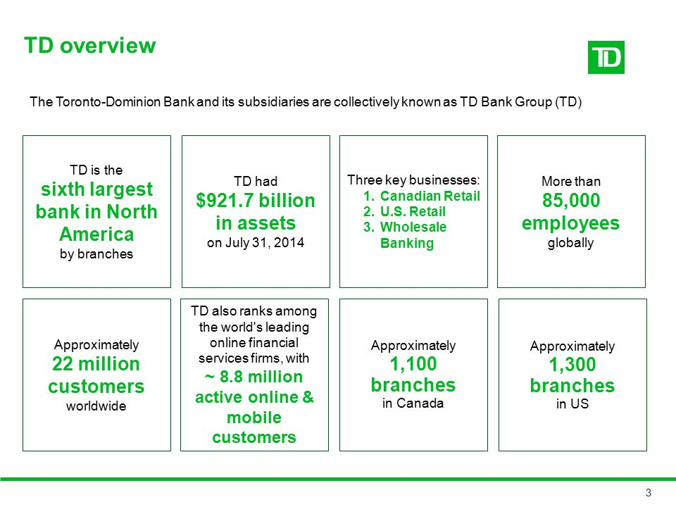 TD overview sixth largest bank in North America