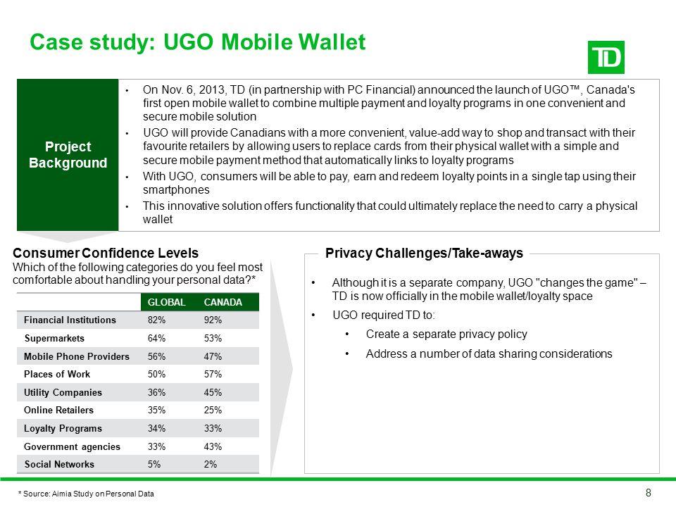 Case study: UGO Mobile Wallet
