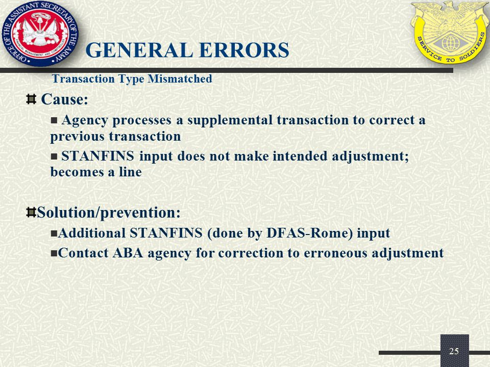General Errors Cause: Solution/prevention:
