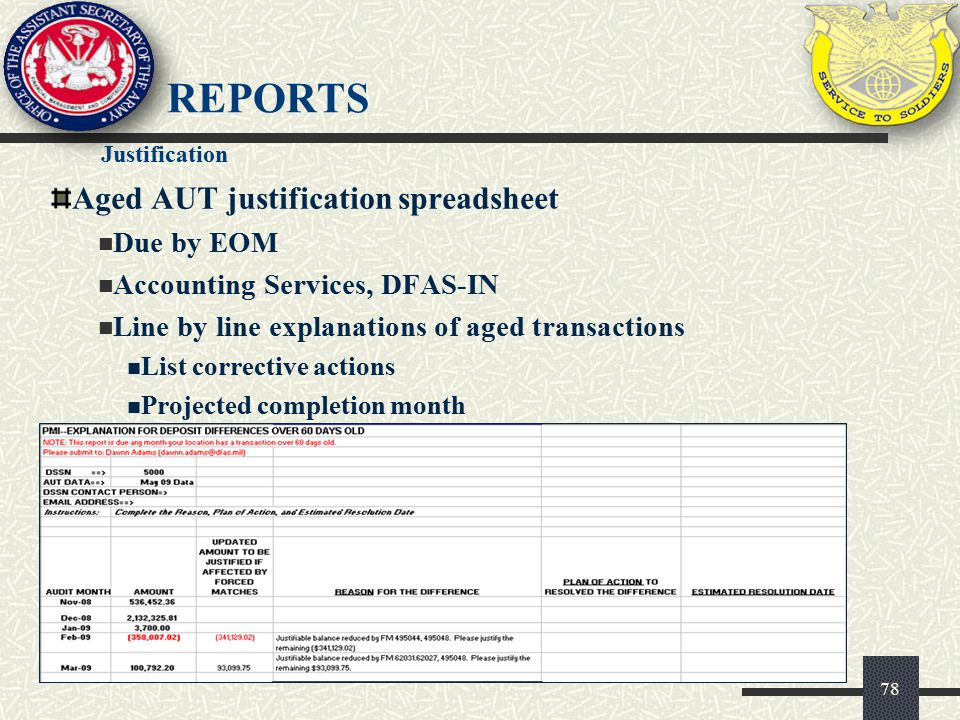 Reports Aged AUT justification spreadsheet Due by EOM